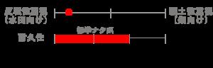 sakura_chart